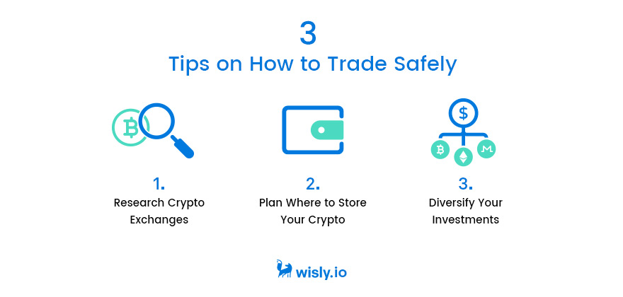How to Trade Cryptocurrency Safely - Wisly Crypto Tracking App