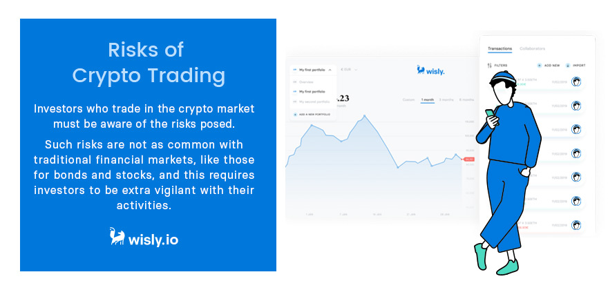 Risks of Crypto Trading - Wisly Crypto Tracking App